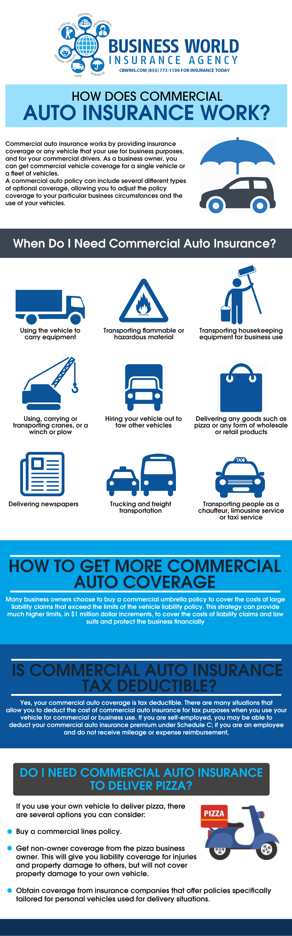 Commercial Auto Insurance Infographic